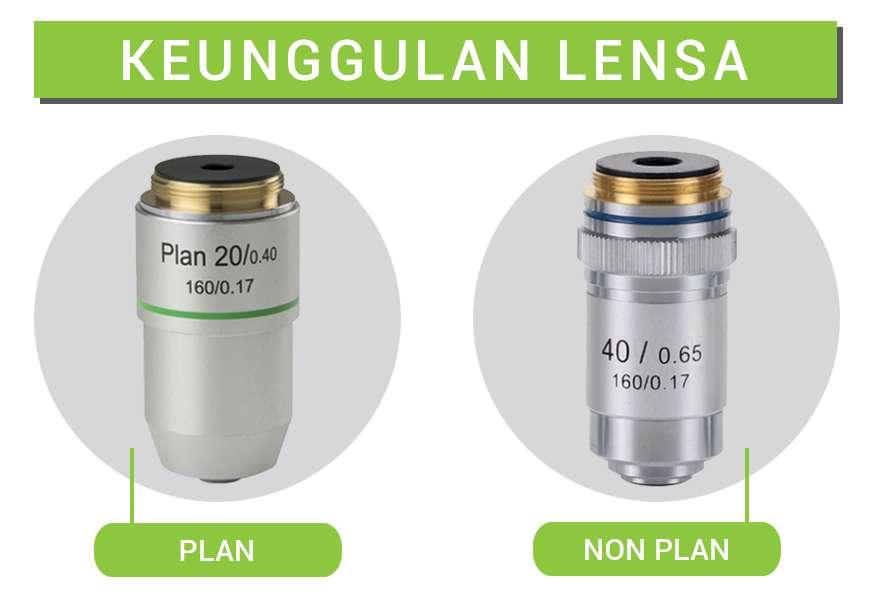 Keunggulan Mikroskop Lensa Achromatic VS Lensa Plan